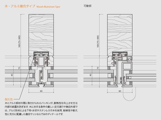 木・アルミ複合タイプ