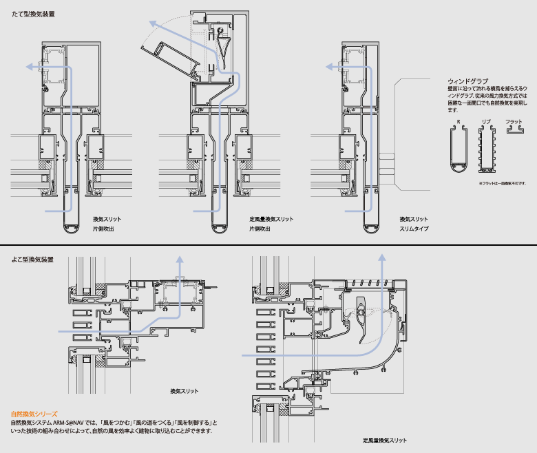 D-Series セミユニットカーテンウォール 特長