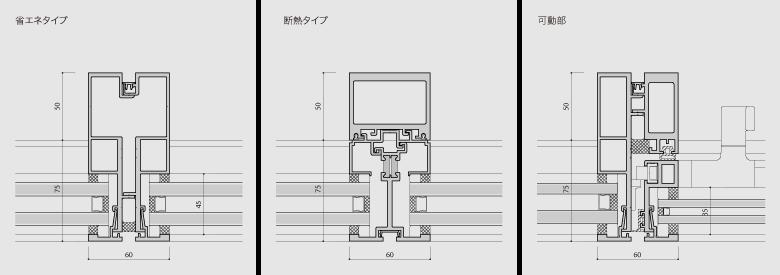 U-Series ユニットサッシ 特徴