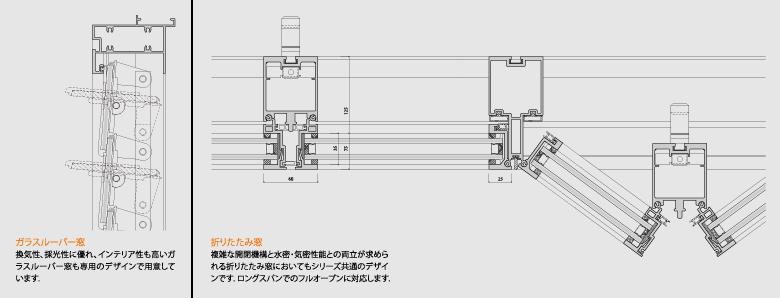 U-Series ユニットサッシ 特長